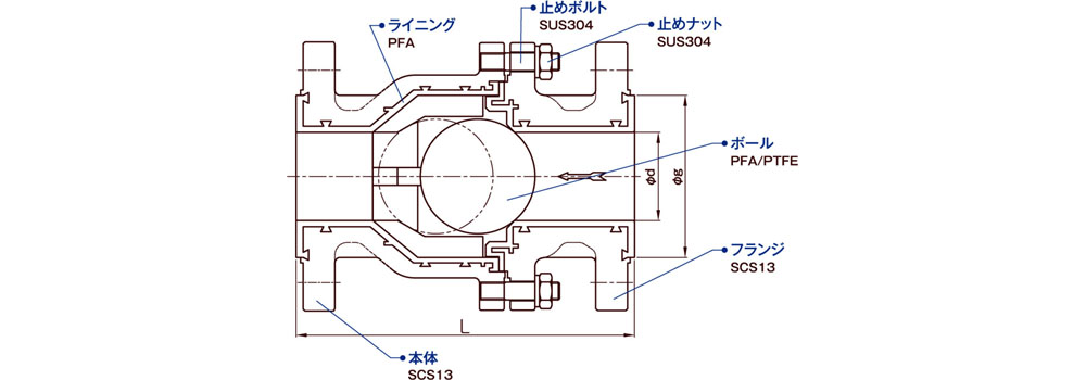 FF-LCB_2