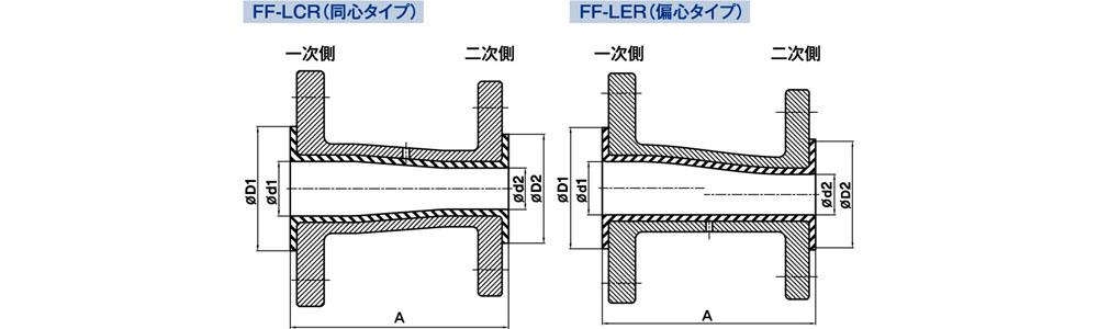 FF-LCR&FF-LER_4