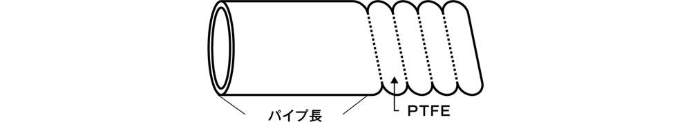 RX20_2_typeA