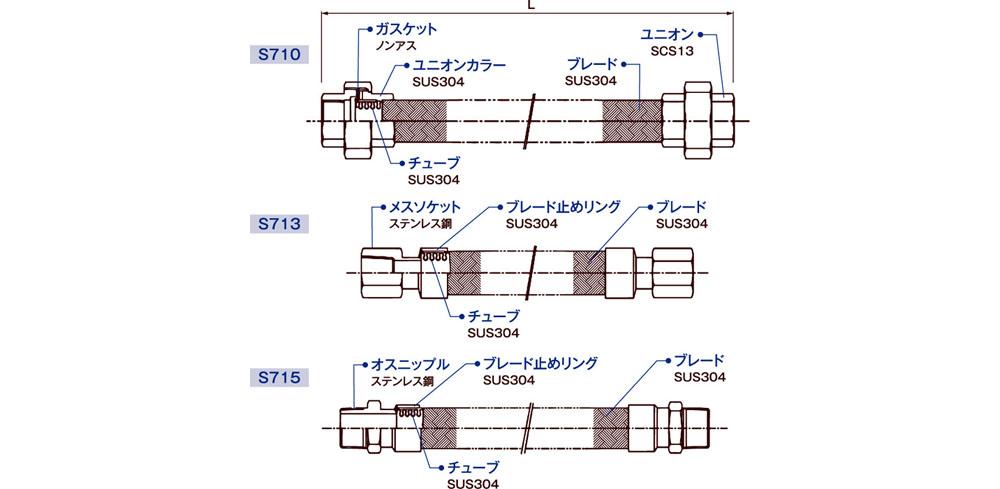 S710&S713&S715_2