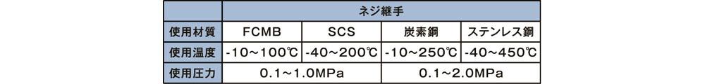 S710&S713&S715_4