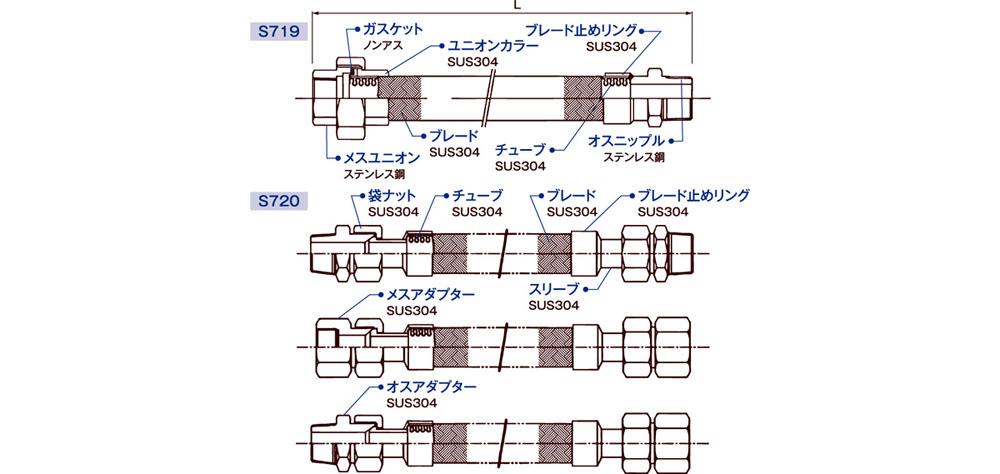 S719&S720_2