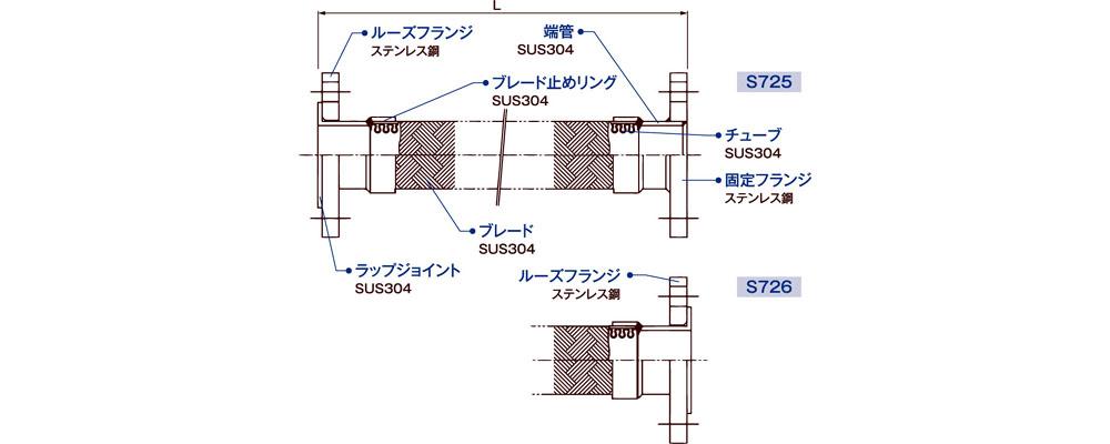 S725&S726_2