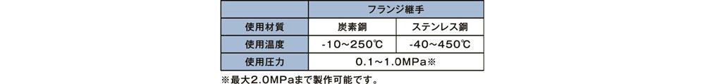 S725&S726_4