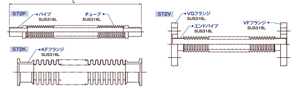 S72P&S72K&S72V_2