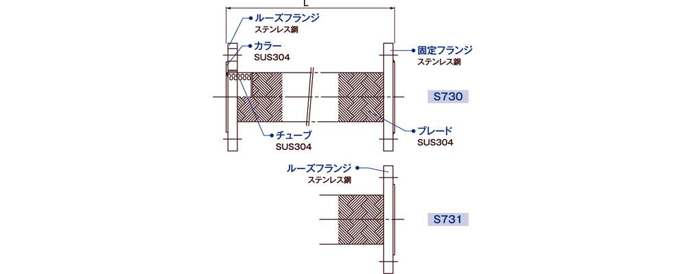 S730&S731_2