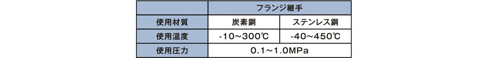S730&S731_4