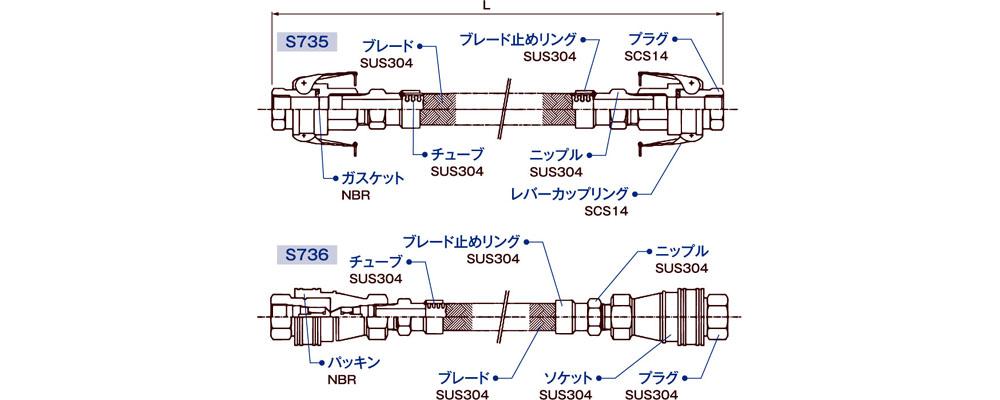 S735&S736_2