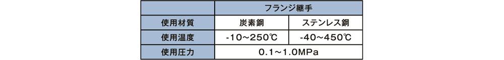 S750_4