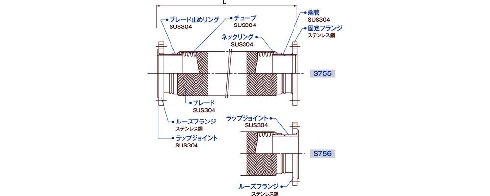 S755&S756_2