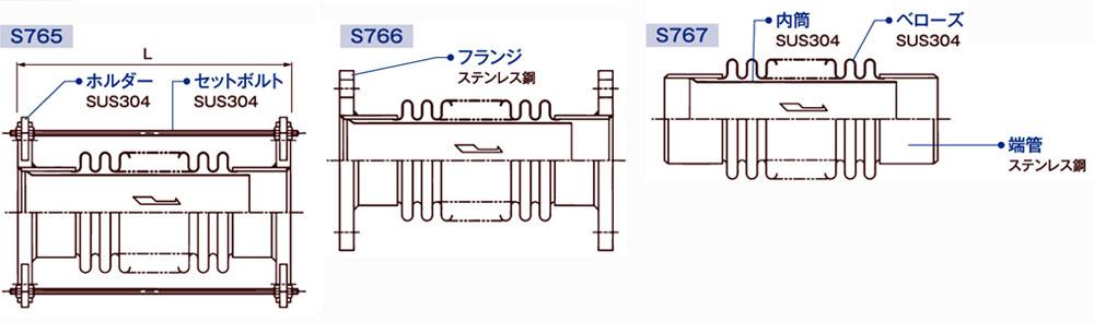 S765&S766&S767_2