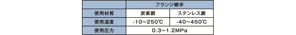 S768&S774_4