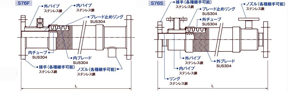 S76F&S76S_2