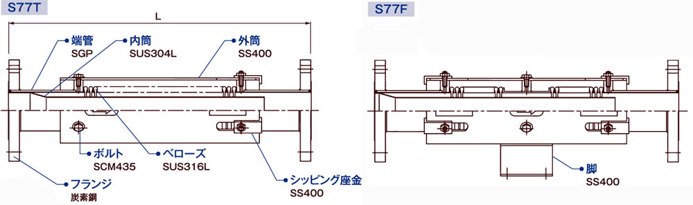 S77T&S77F_2