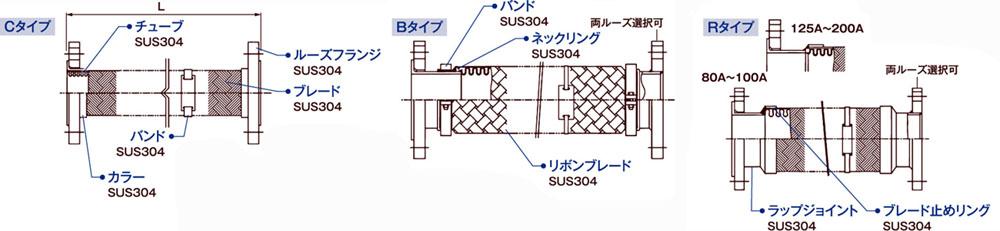 S791&S792_2