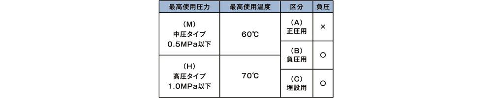 TLC100&200_4