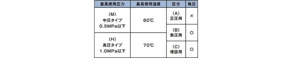 TLS20&50_4a