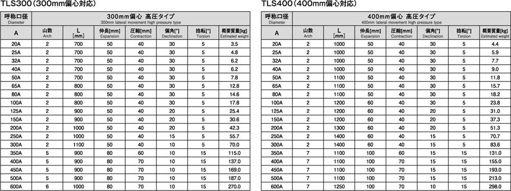 TLS300&400_3