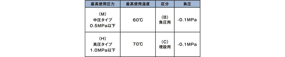 TLS300&400_4